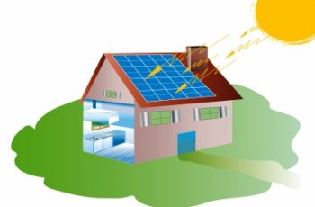 solar energy for home